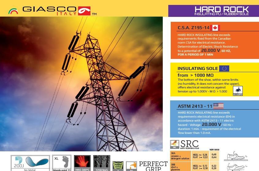 Linea Hard Rock elettricista